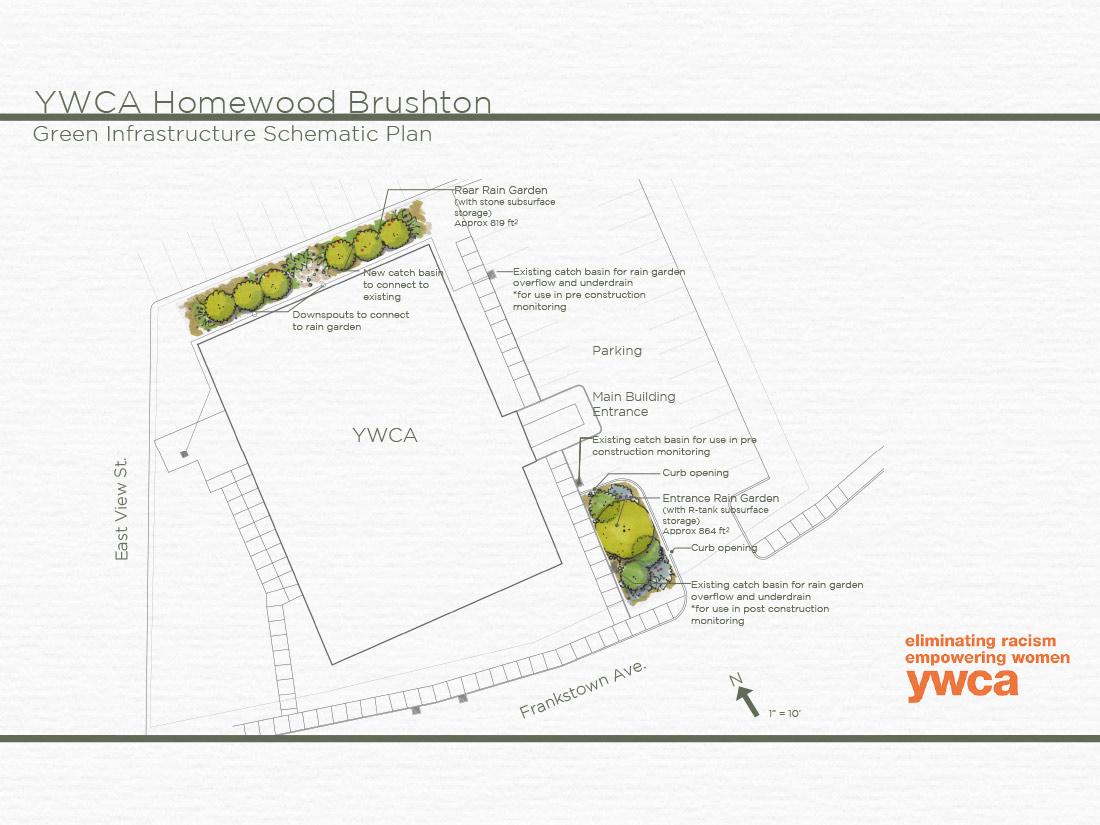 YWCA Garden plan